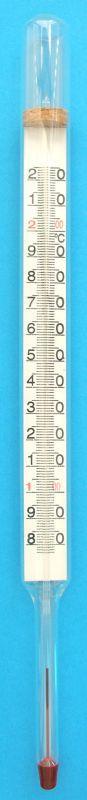 Potravinářský teploměr TFA 14.1020
